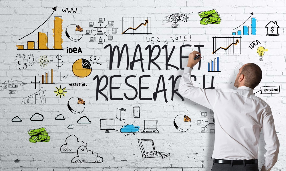 market research calgary