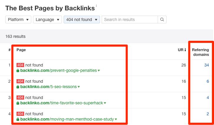 How to build broken links