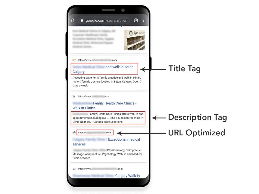 Title Description Tags and URL Optimized